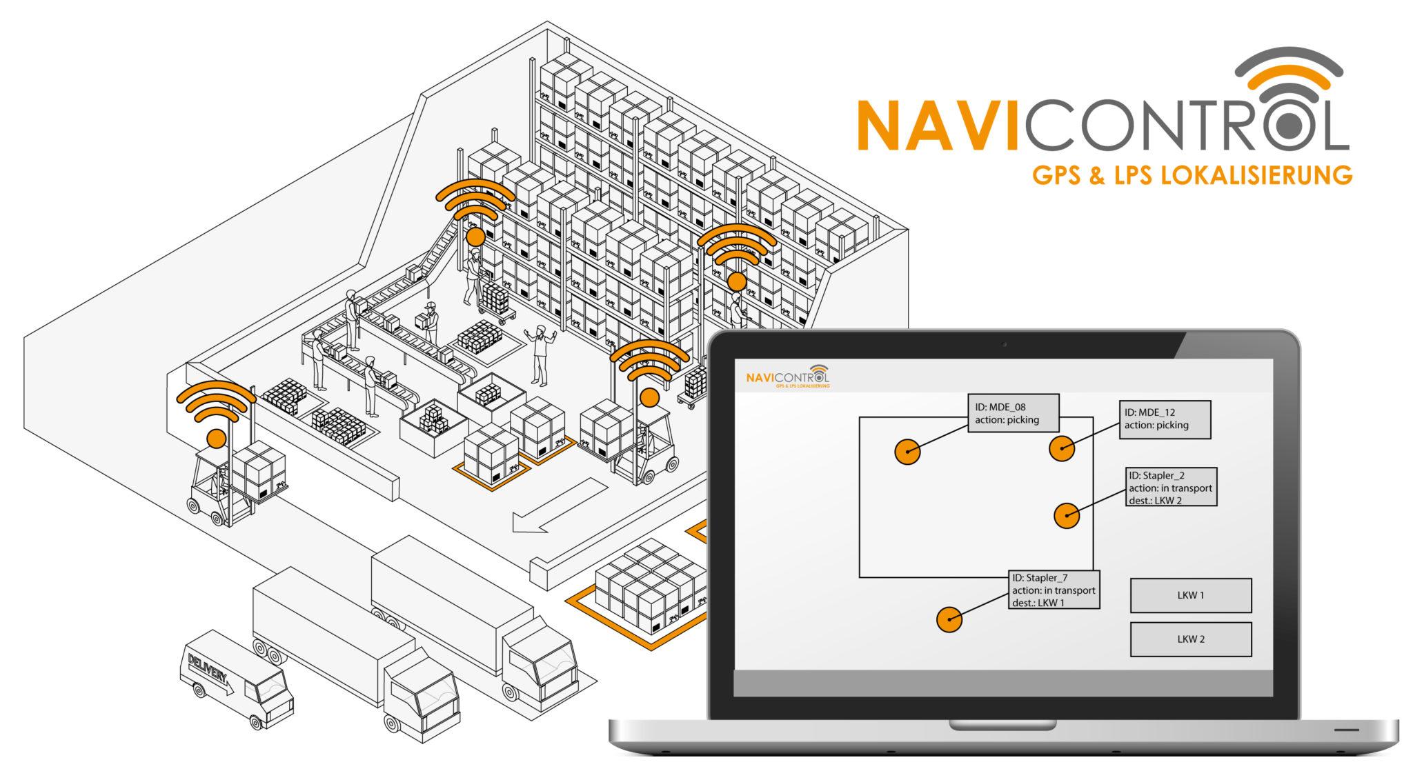 SPEEDLOGIX NaviControl